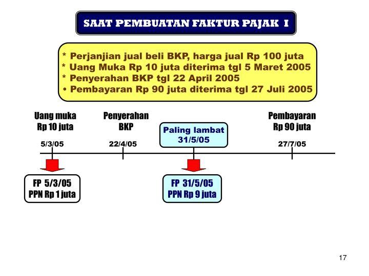Ppt Faktur Pajak Standar Peraturan Dirjen Pajak No Per 159 Pj