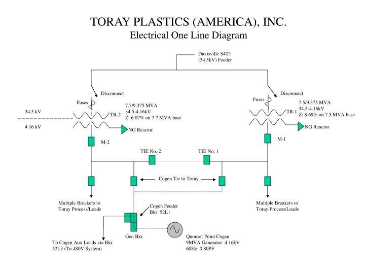 Ppt Toray Plastics America Inc Electrical One Line Diagram
