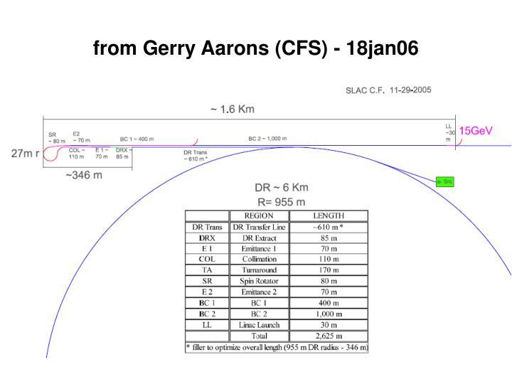 from Gerry Aarons (CFS) - 18jan06
