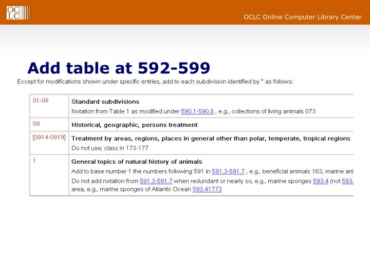 Add table at 592-599