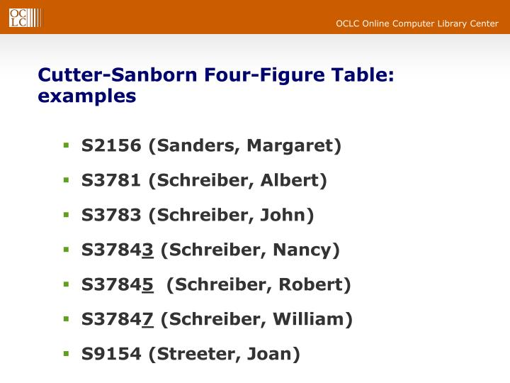Cutter-Sanborn Four-Figure Table: examples