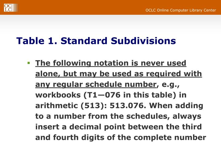 Table 1. Standard Subdivisions