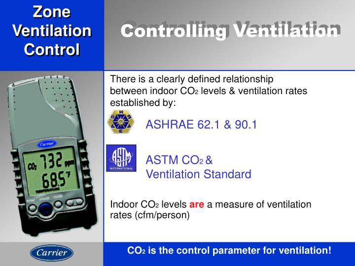 Zone Ventilation Control