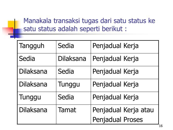Manakala transaksi tugas dari satu status ke satu status adalah seperti berikut :