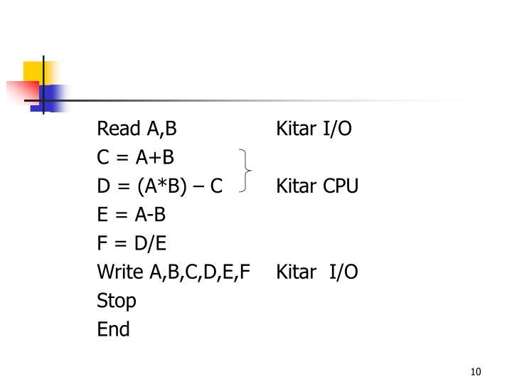 Read A,B Kitar I/O