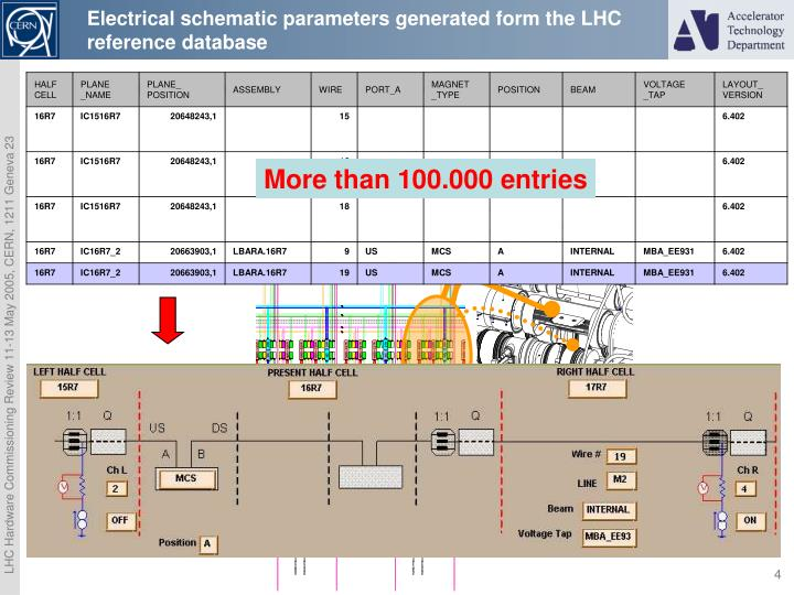 Tables for the automatic verification of the ARC corrector circuits