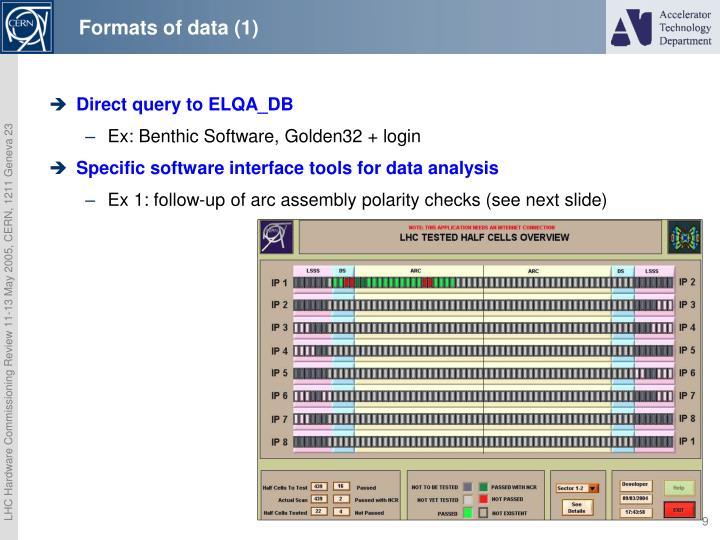 Formats of data (1)