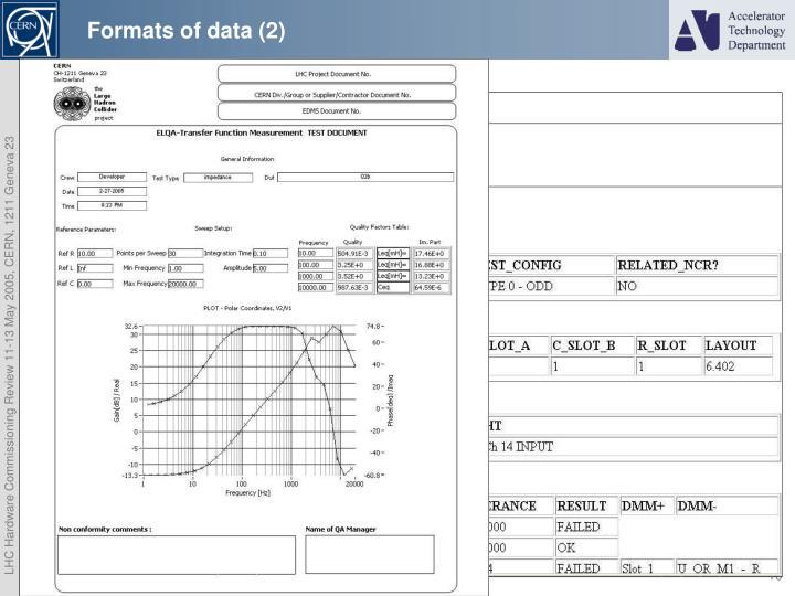 Formats of data (2)