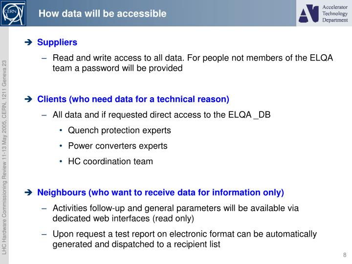 How data will be accessible