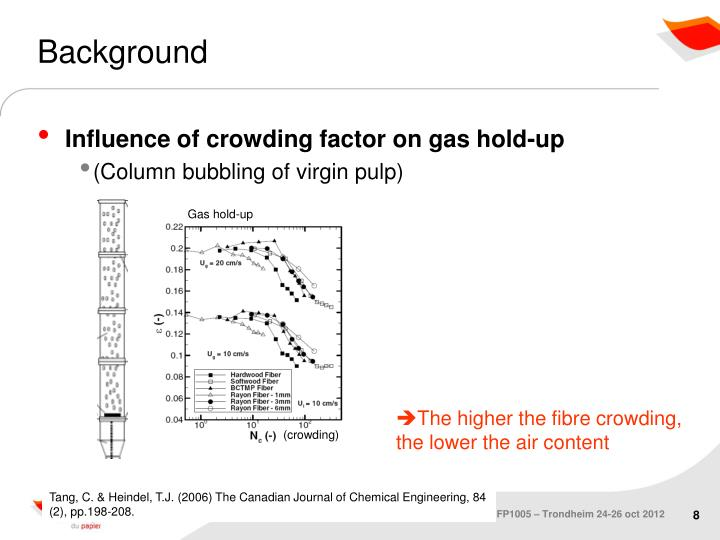 Gas hold-up