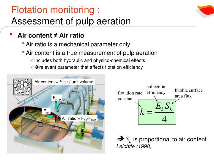 Flotation monitoring :