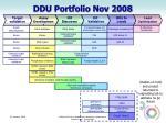 ddu portfolio nov 2008