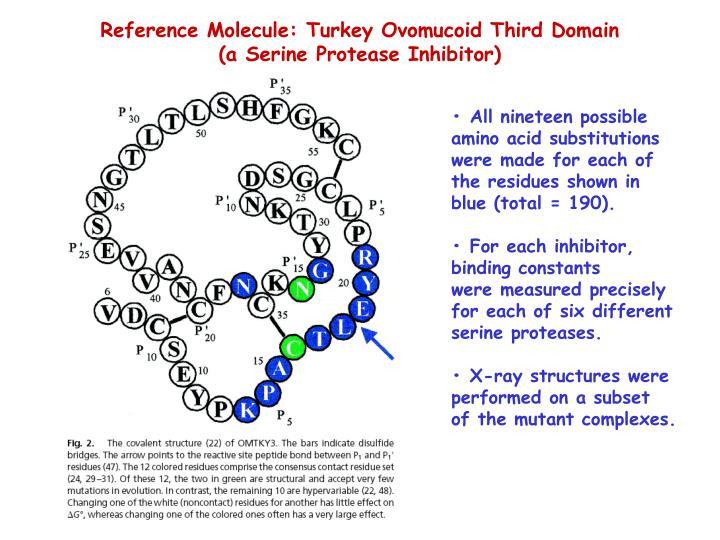 Reference Molecule: Turkey Ovomucoid Third Domain