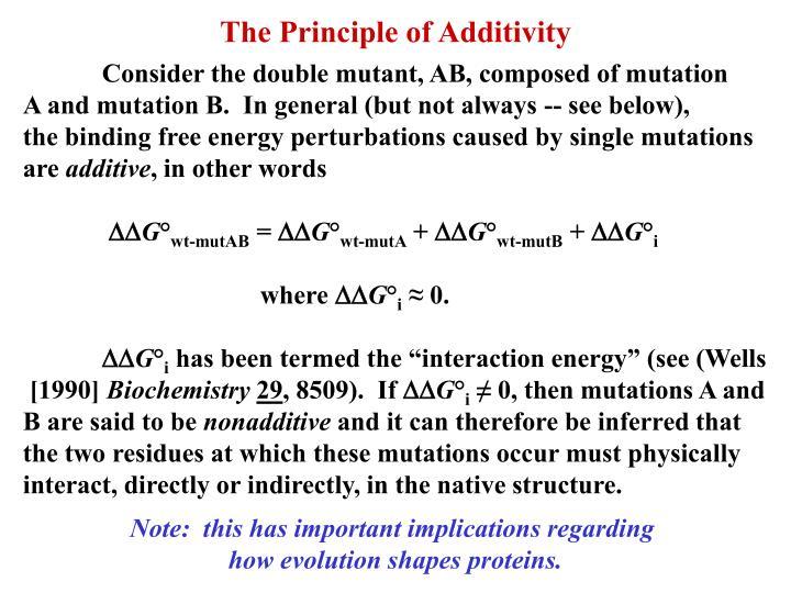 The Principle of Additivity