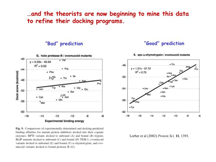 …and the theorists are now beginning to mine this data