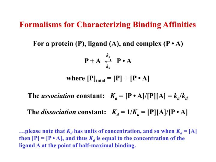 Formalisms for Characterizing Binding Affinities