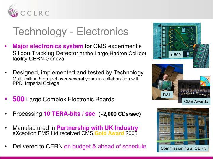 technology electronics n.