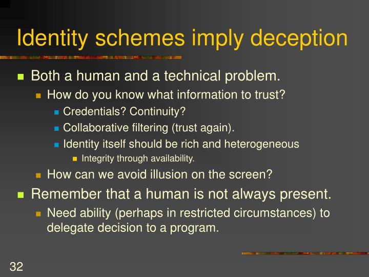 Identity schemes imply deception
