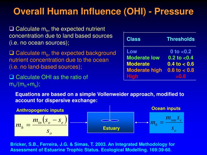 Overall Human Influence (OHI) - Pressure