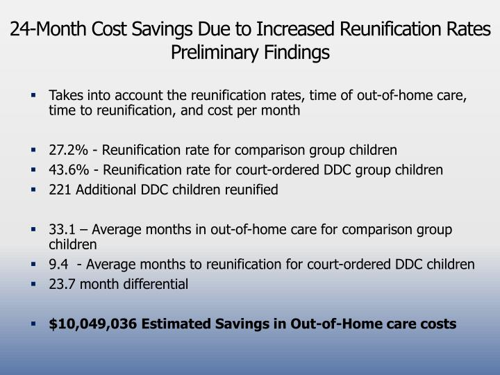 24-Month Cost Savings Due to Increased Reunification Rates