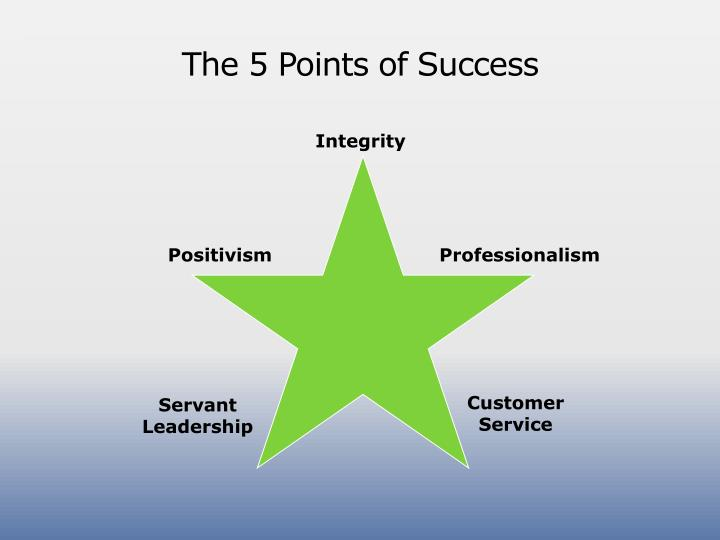 The 5 Points of Success