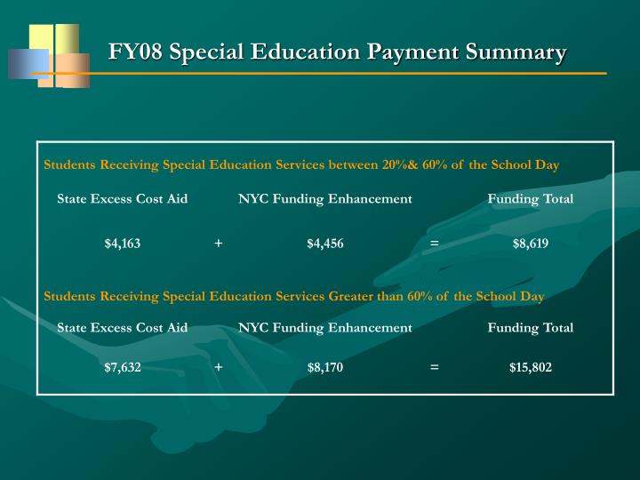 FY08 Special Education Payment Summary