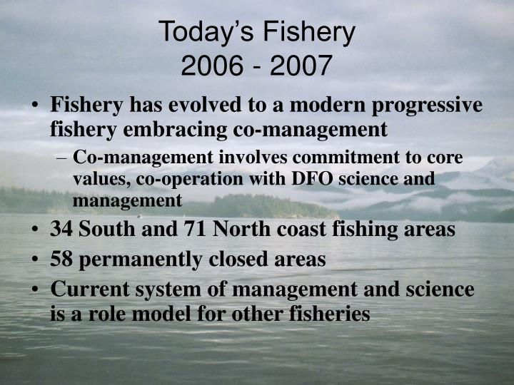 Today's Fishery