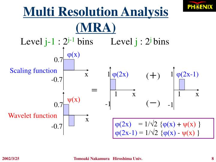 Multi Resolution Analysis (MRA)