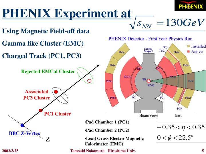 PHENIX Experiment at