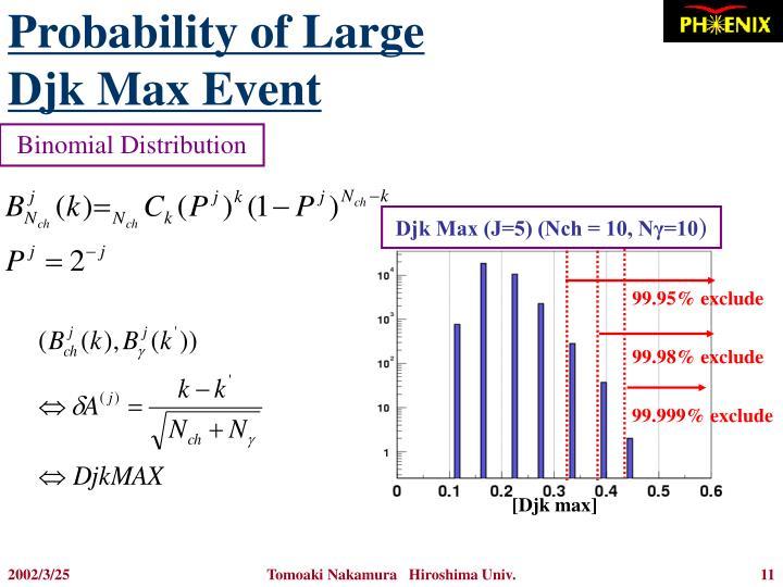 Probability of Large