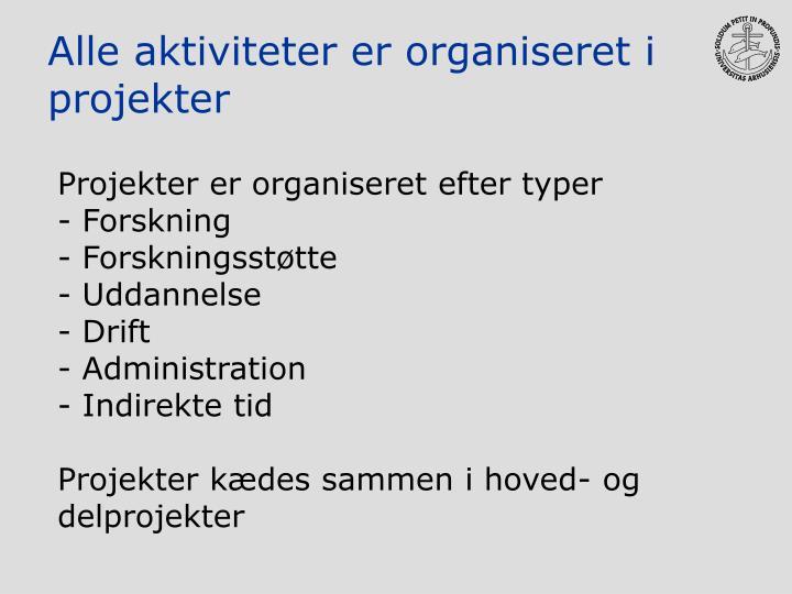 Alle aktiviteter er organiseret i projekter