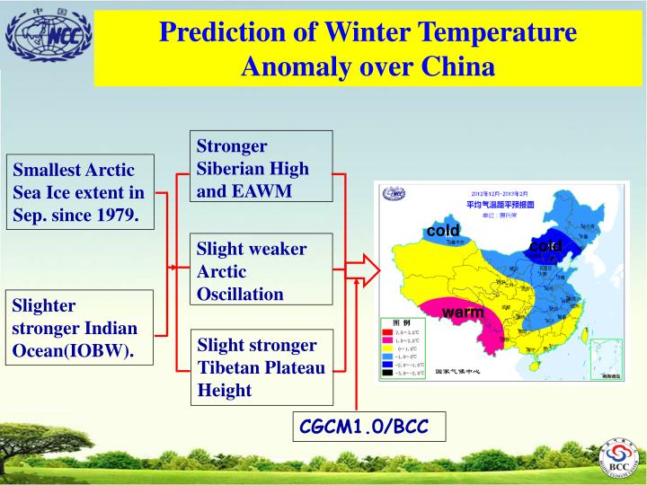 Prediction of Winter Temperature Anomaly over China