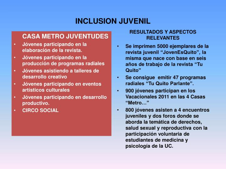 INCLUSION JUVENIL