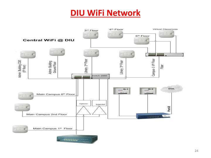 DIU WiFi Network