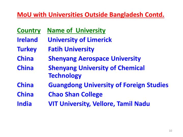 MoU with Universities Outside Bangladesh Contd.