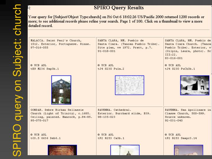 SPIRO query on Subject: church