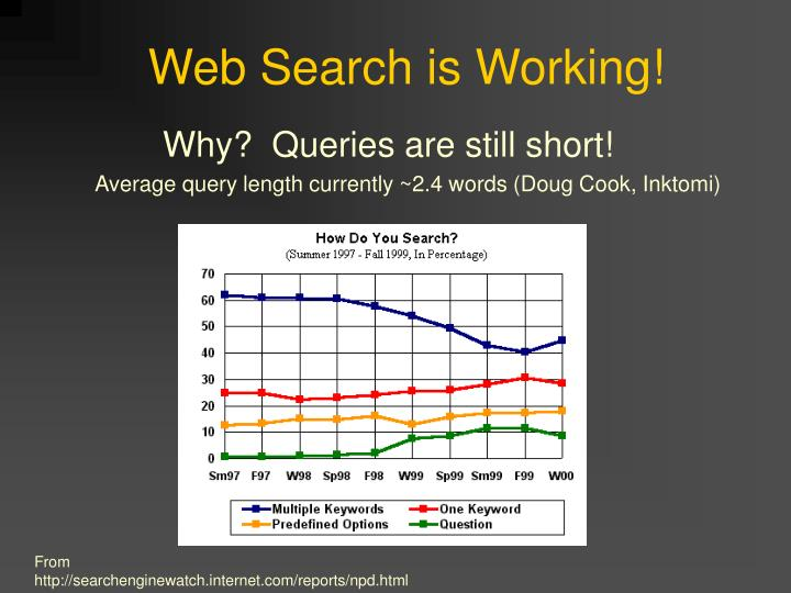 Web Search is Working!