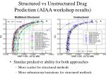 structured vs unstructured drag prediction aiaa workshop results