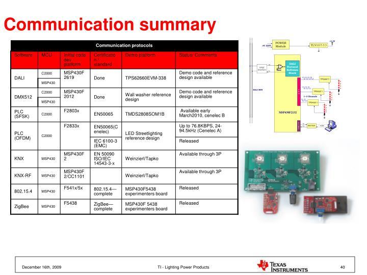 Communication summary