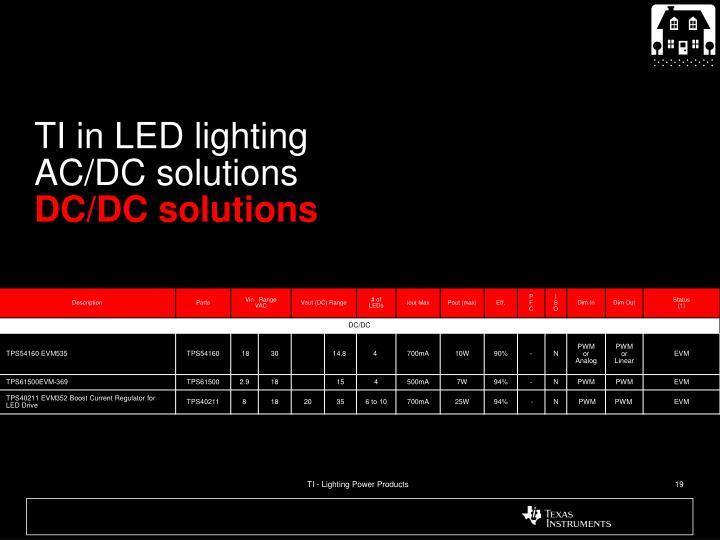 TI in LED lighting
