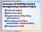 outcomes of samhsa funded strengthening families project