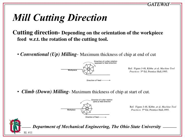 Ppt Machines Machining Issues Powerpoint Presentation Id3285172