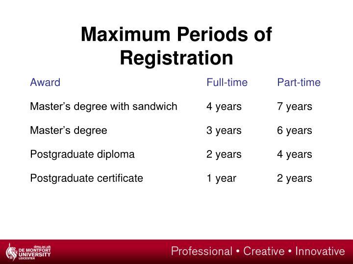 Maximum Periods of Registration