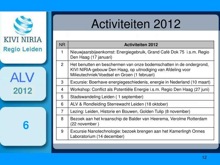 Activiteiten 2012