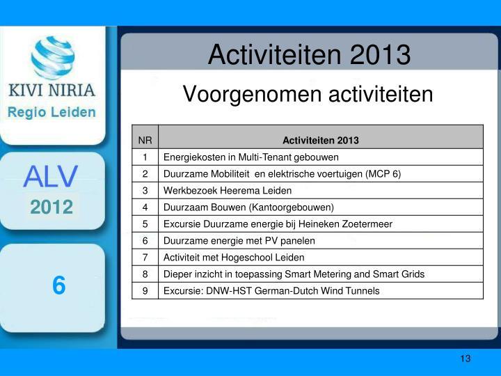 Activiteiten 2013