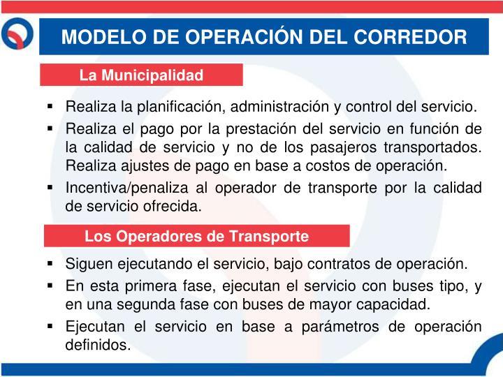 MODELO DE OPERACIÓN DEL CORREDOR