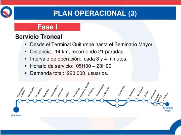 PLAN OPERACIONAL (3)