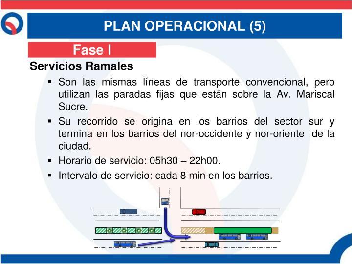 PLAN OPERACIONAL (5)