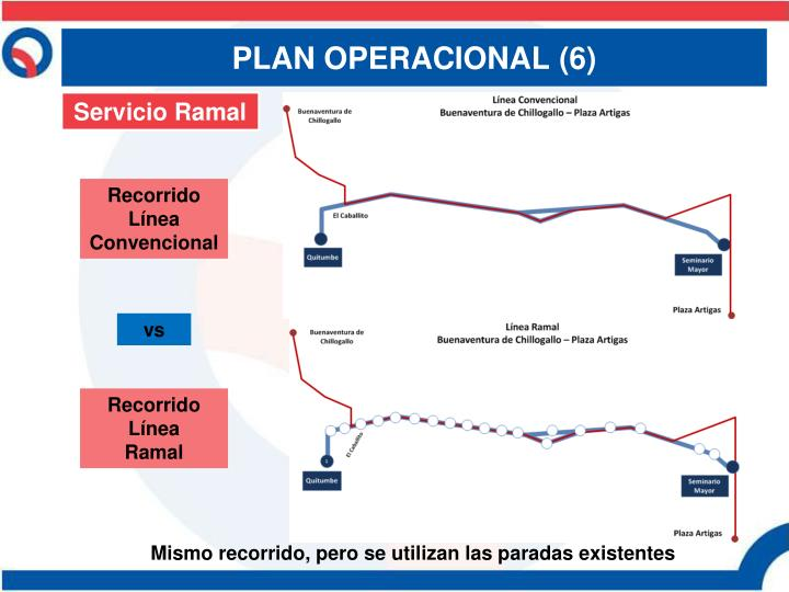 PLAN OPERACIONAL (6)