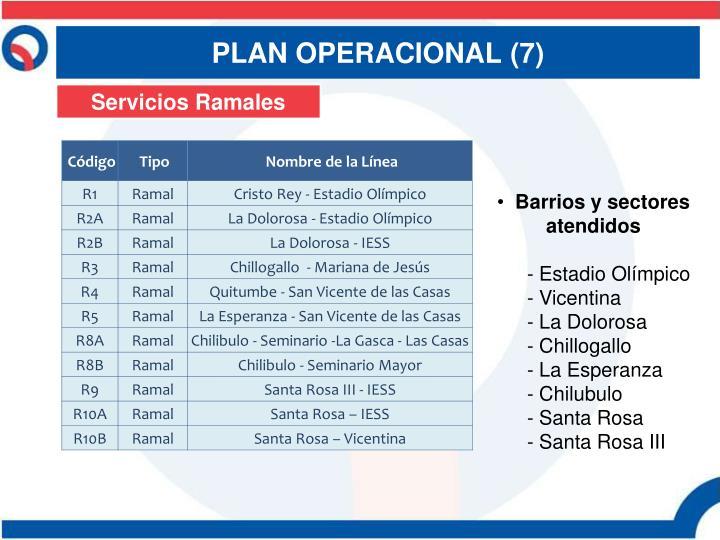 PLAN OPERACIONAL (7)